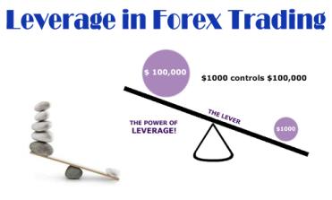 leverage forex คืออะไร 2 วิธีในการเลือกใช้ 1