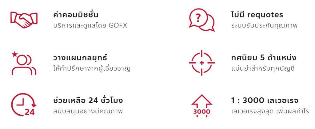 gofx-ผลประโยชน์